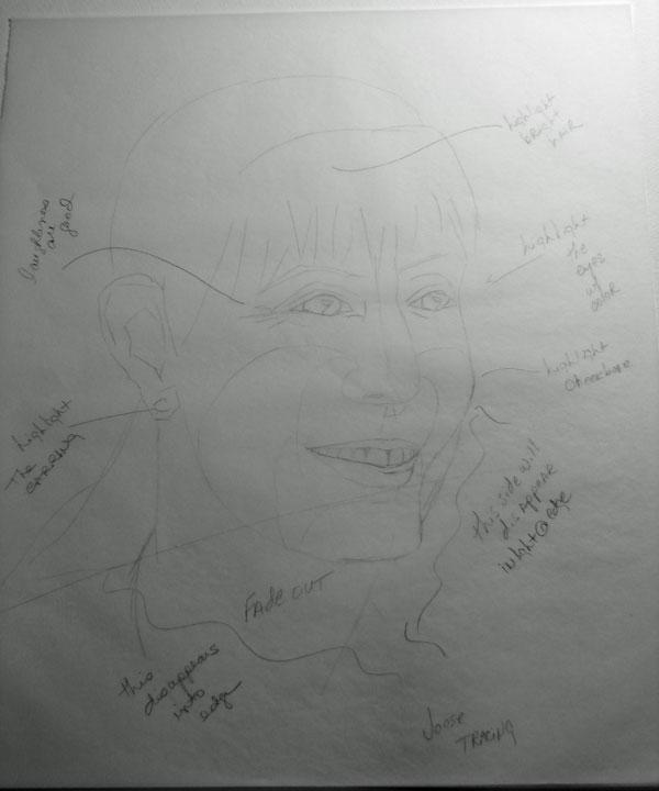 portraitjooseplanning